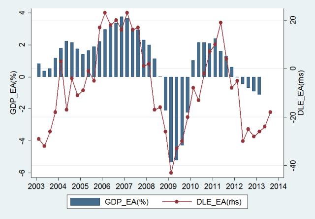 ECB-survey-Jul13