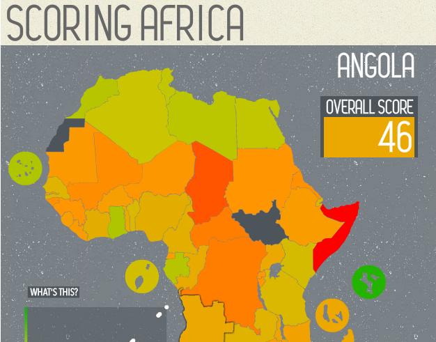 Scorecard-Africa